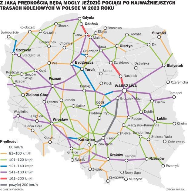 Pkp Bedzie Modernizowac Linie Kolejowe Celem Stabilna Predkosc